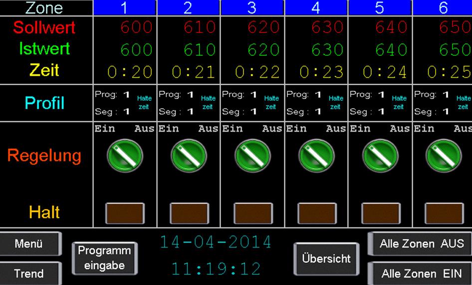 Controlador de programas TC 1000